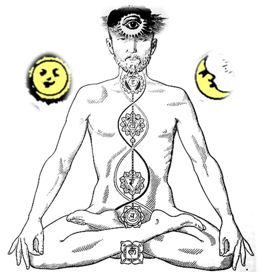 Kundalini-Yoga-Third-Eye-Yoga